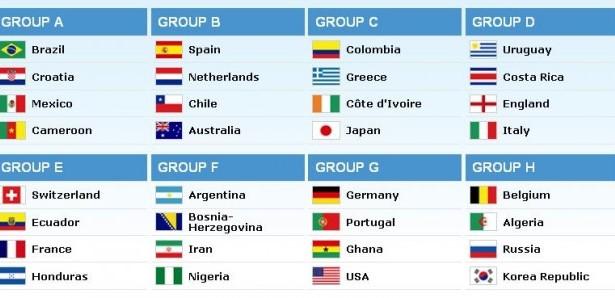 Hasil-Drawing-Piala-Dunia-2014-5-640x298